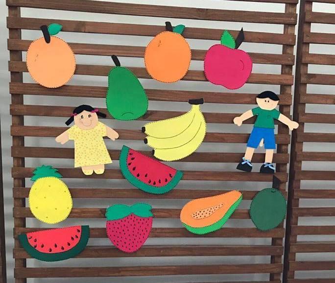 Teatro das Professoras: Ana e as frutas